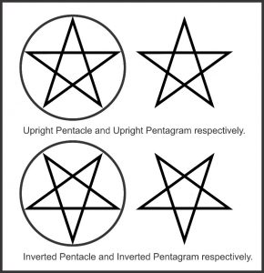 wicca symbols upright and downright